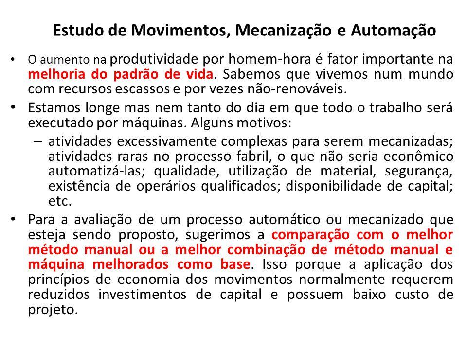 Estudo de Movimentos, Mecanização e Automação