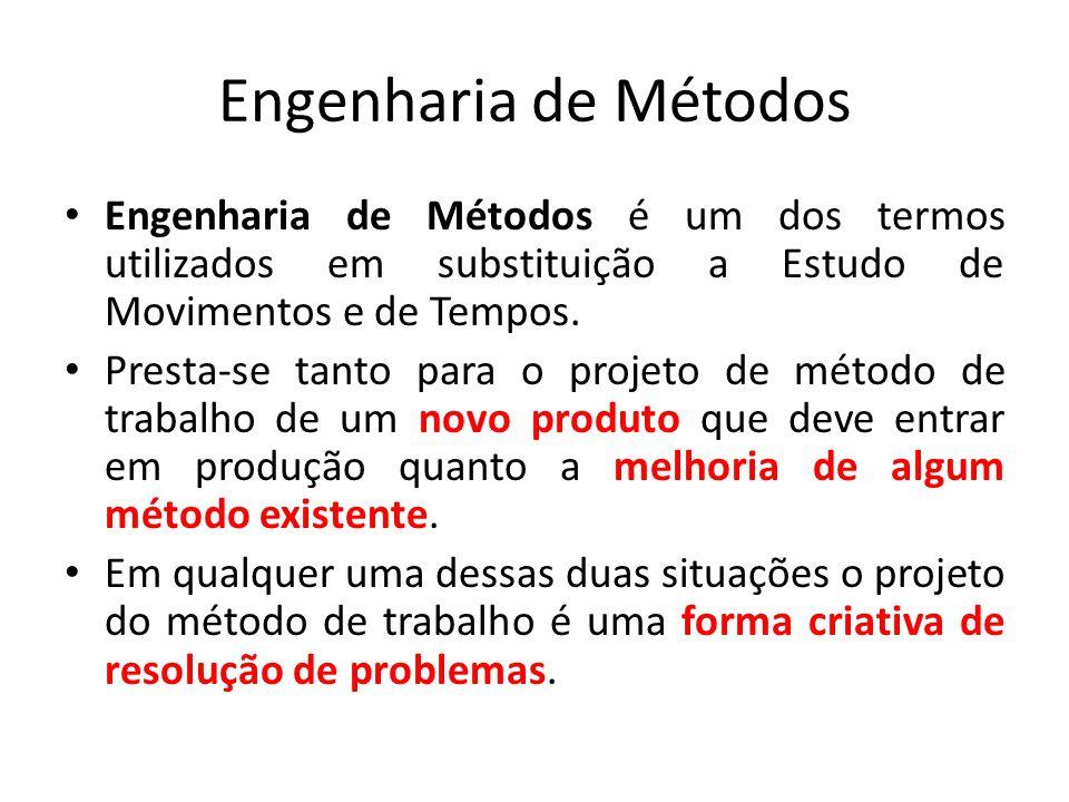 Engenharia de Métodos Engenharia de Métodos é um dos termos utilizados em substituição a Estudo de Movimentos e de Tempos.