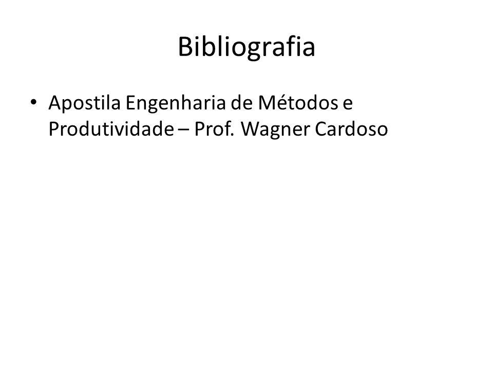 Bibliografia Apostila Engenharia de Métodos e Produtividade – Prof. Wagner Cardoso
