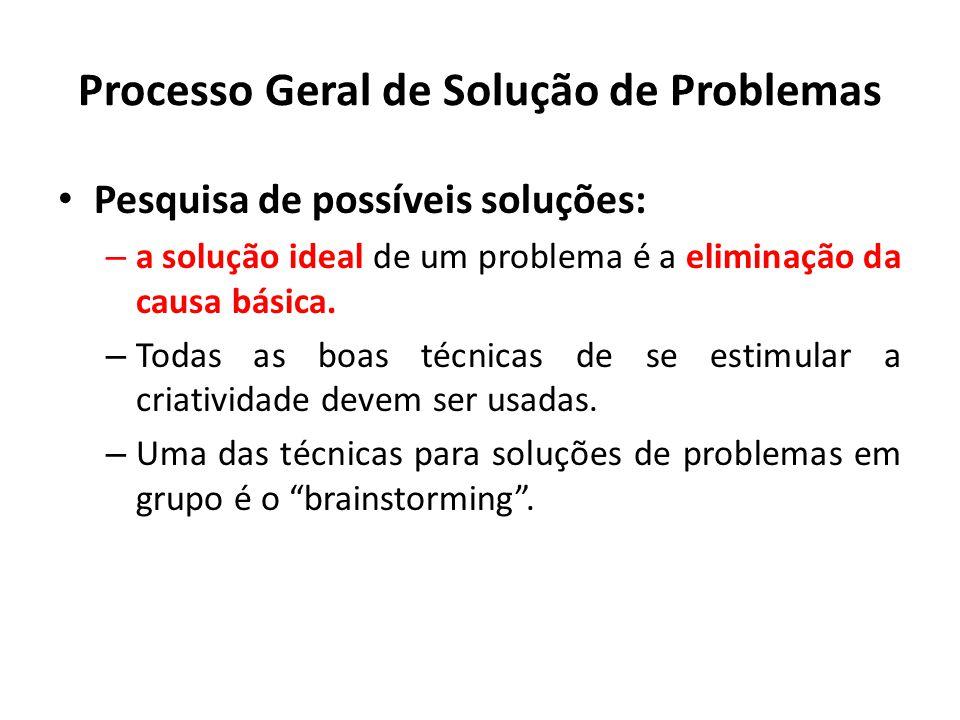 Processo Geral de Solução de Problemas