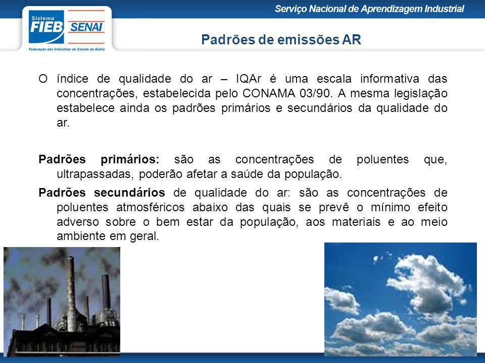 Padrões de emissões AR