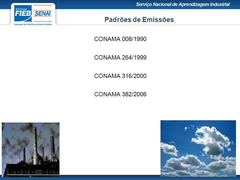Padrões de Emissões CONAMA 008/1990 CONAMA 264/1999 CONAMA 316/2000