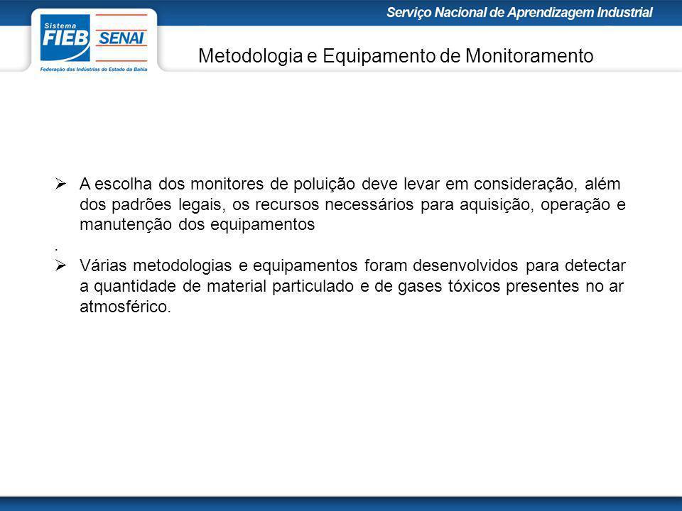 Metodologia e Equipamento de Monitoramento