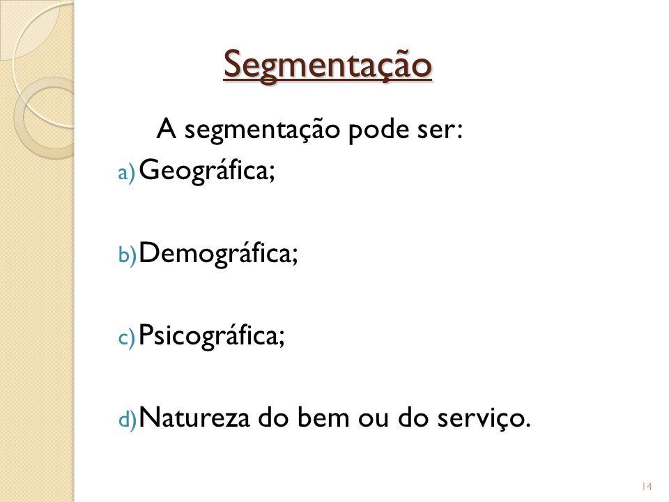Segmentação A segmentação pode ser: Geográfica; Demográfica;