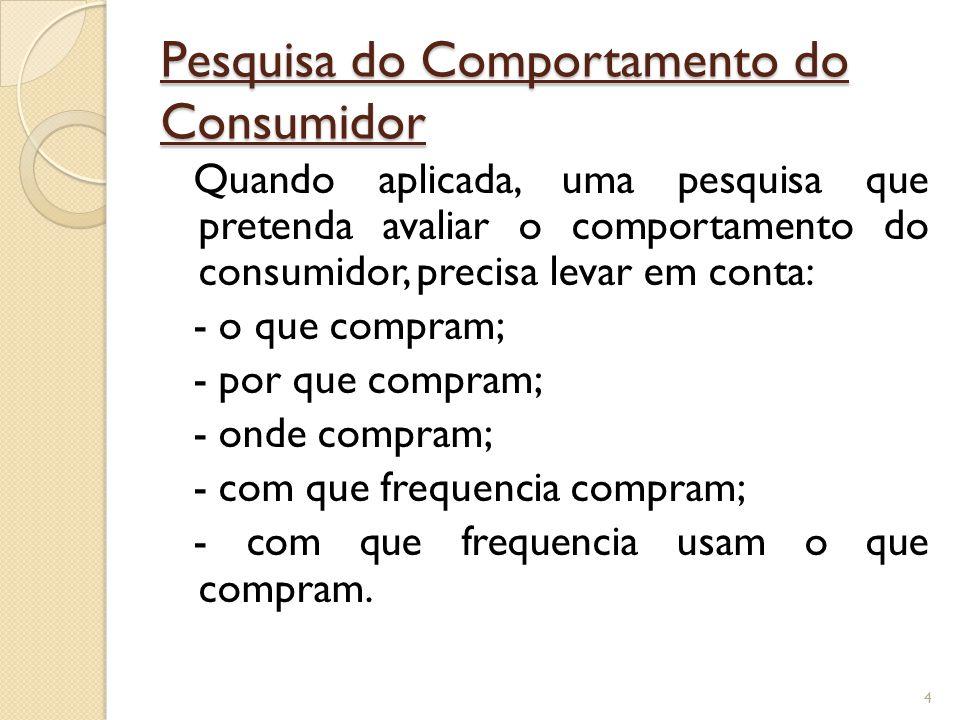 Pesquisa do Comportamento do Consumidor