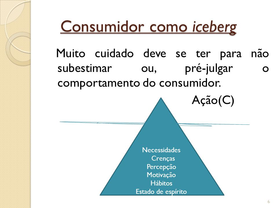 Consumidor como iceberg