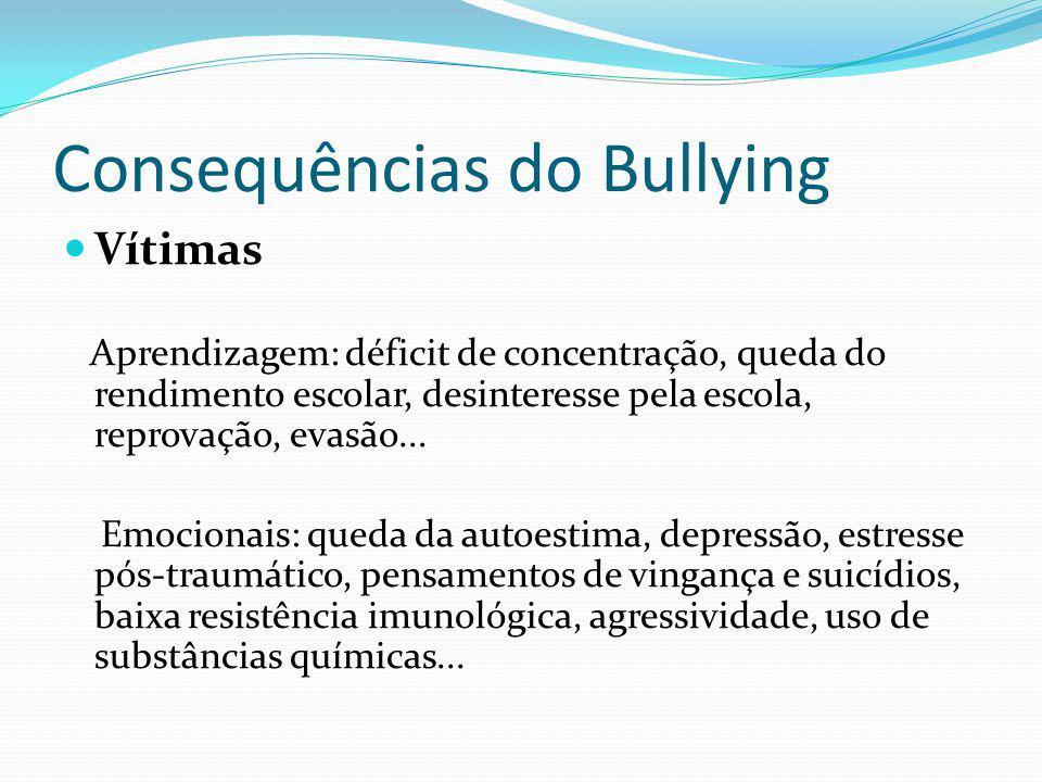 Consequências do Bullying