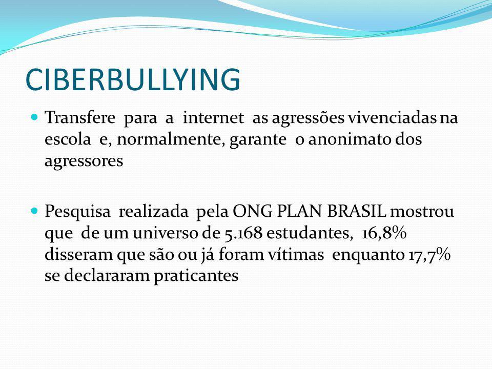 CIBERBULLYING Transfere para a internet as agressões vivenciadas na escola e, normalmente, garante o anonimato dos agressores.