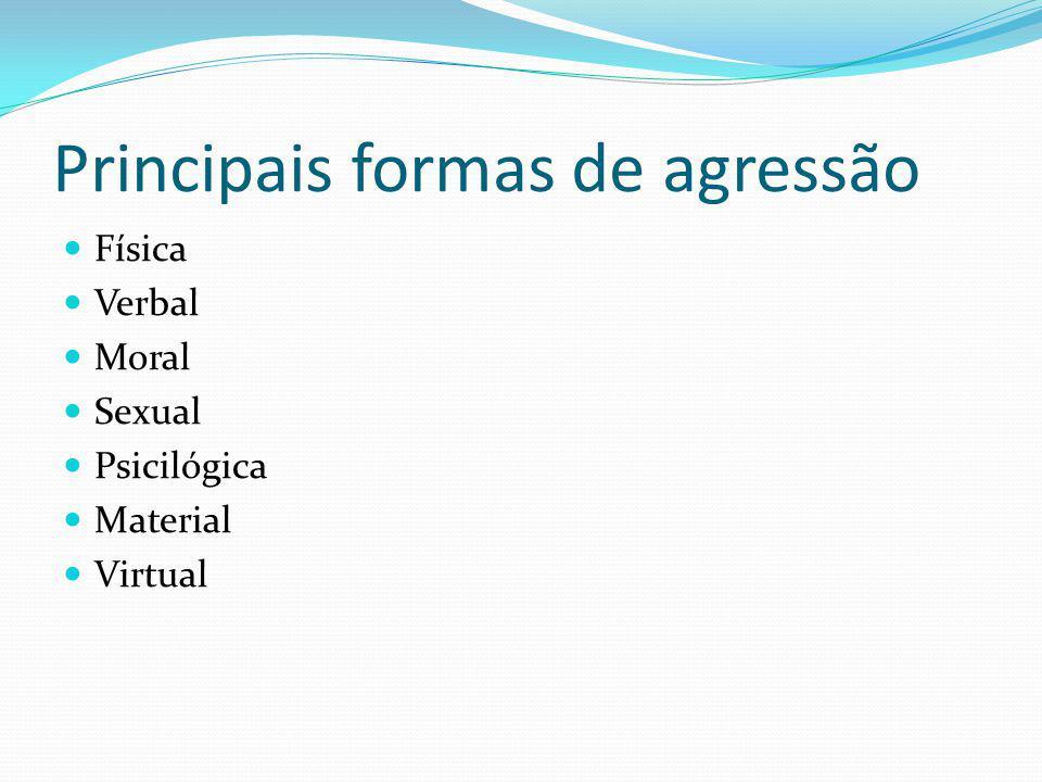 Principais formas de agressão