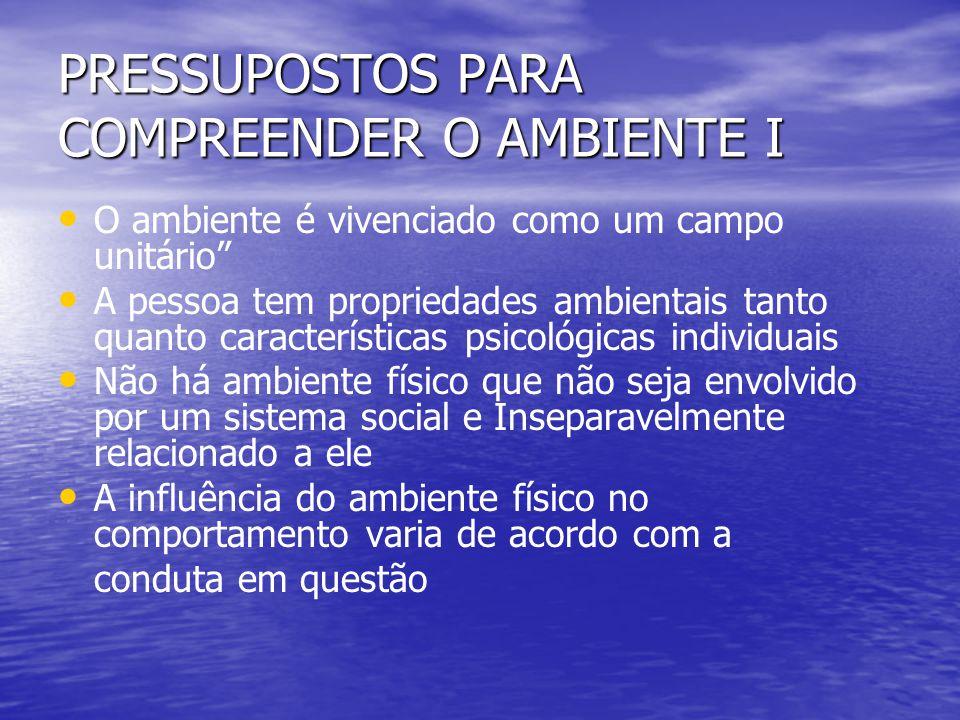PRESSUPOSTOS PARA COMPREENDER O AMBIENTE I