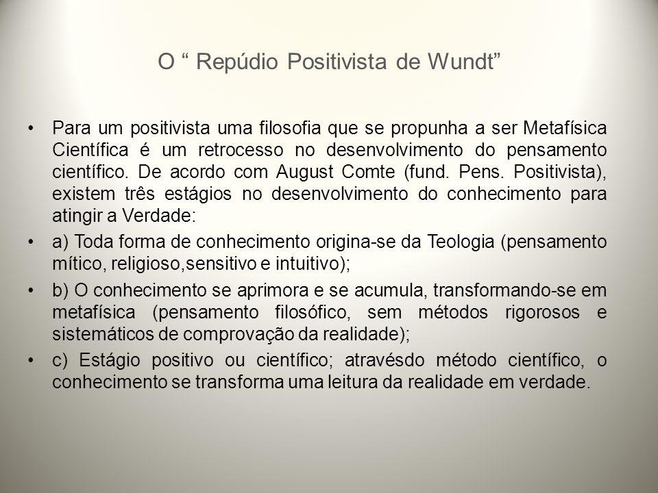 O Repúdio Positivista de Wundt