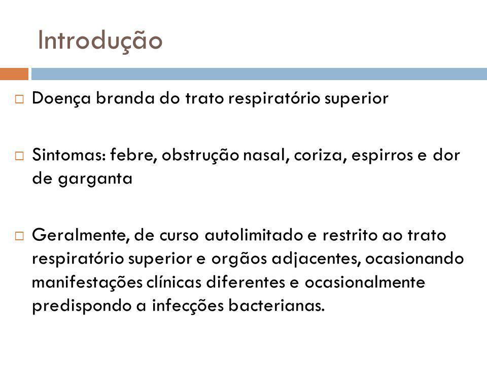 Introdução Doença branda do trato respiratório superior