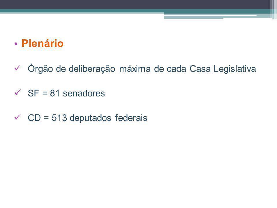 Plenário Órgão de deliberação máxima de cada Casa Legislativa