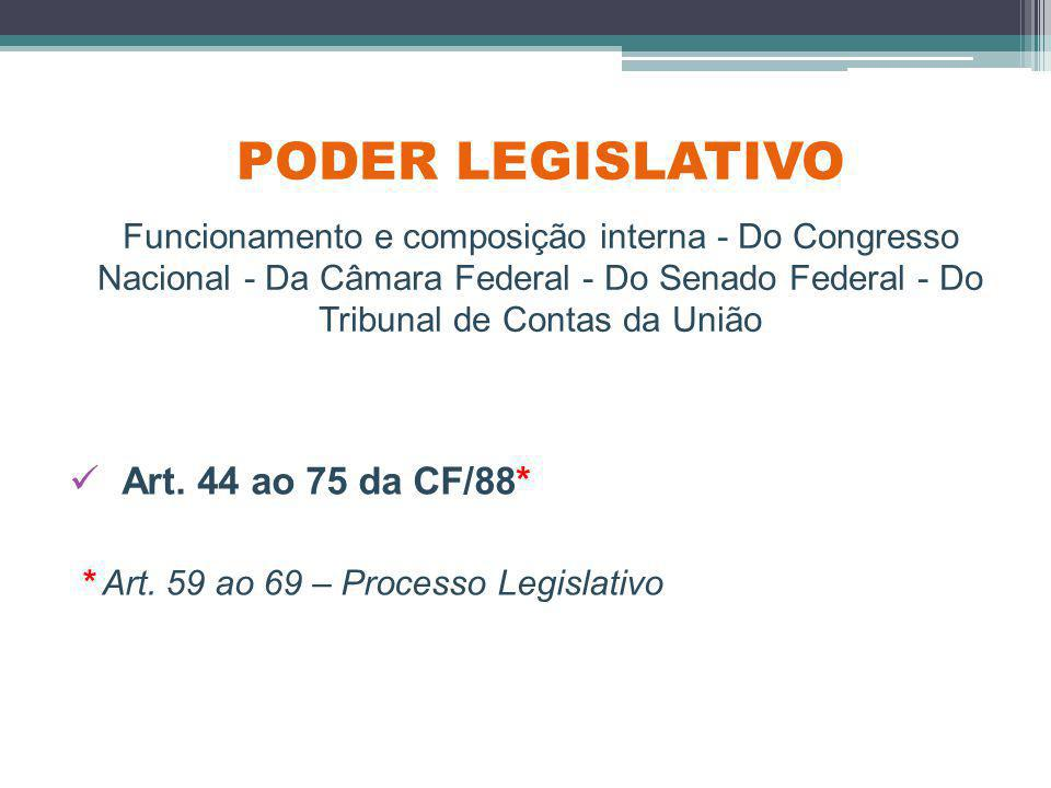 PODER LEGISLATIVO Funcionamento e composição interna - Do Congresso Nacional - Da Câmara Federal - Do Senado Federal - Do Tribunal de Contas da União