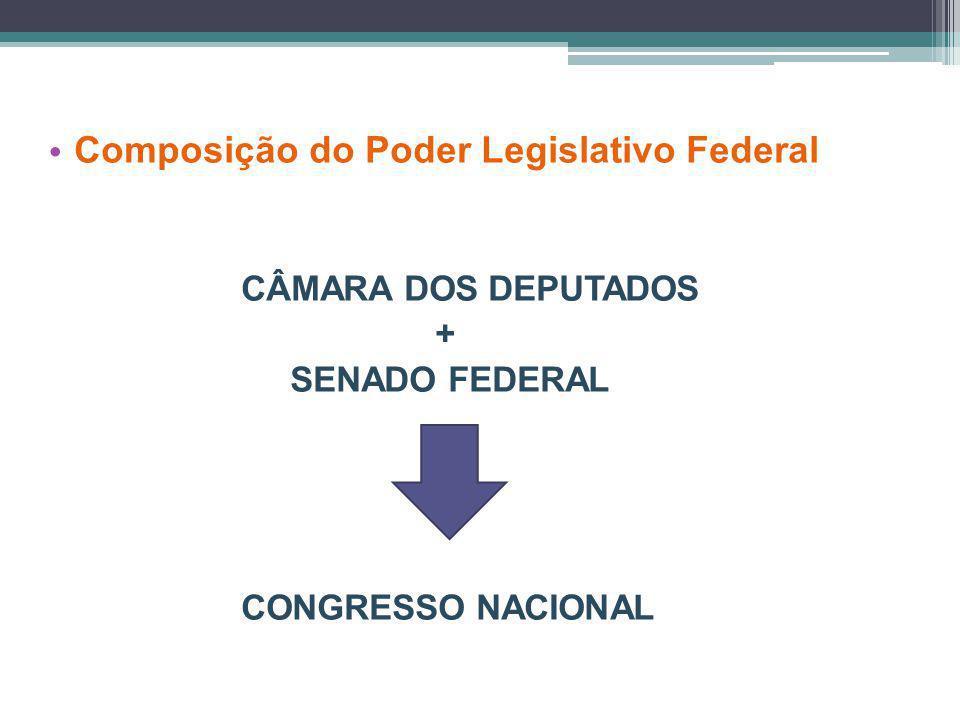 Composição do Poder Legislativo Federal
