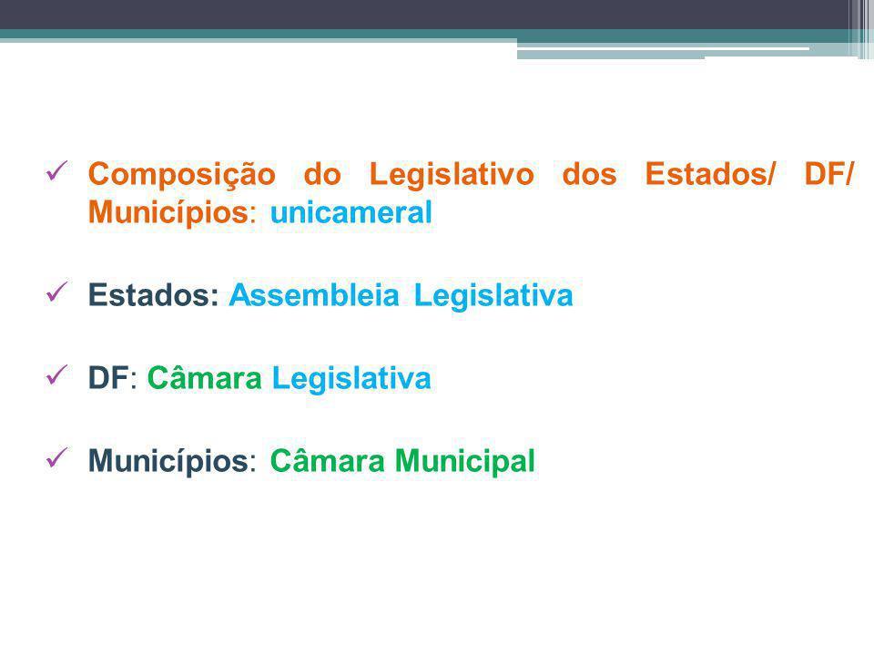 Composição do Legislativo dos Estados/ DF/ Municípios: unicameral
