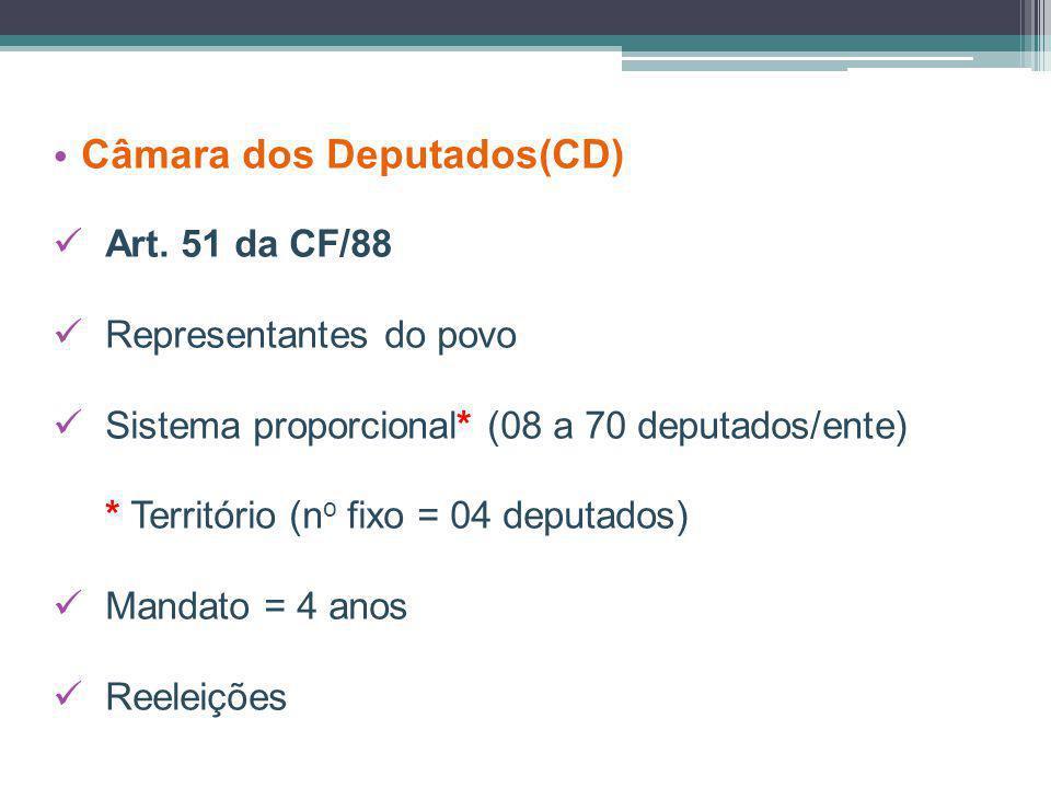 Câmara dos Deputados(CD)