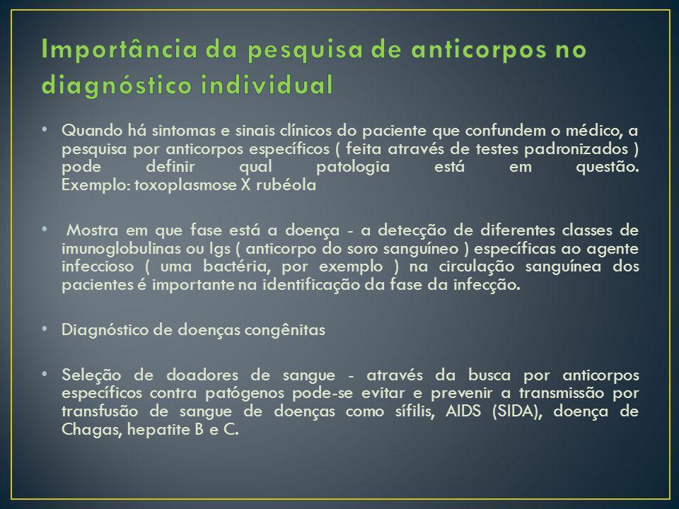 Importância da pesquisa de anticorpos no diagnóstico individual