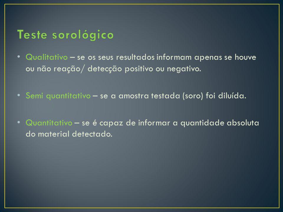Teste sorológico Qualitativo – se os seus resultados informam apenas se houve ou não reação/ detecção positivo ou negativo.