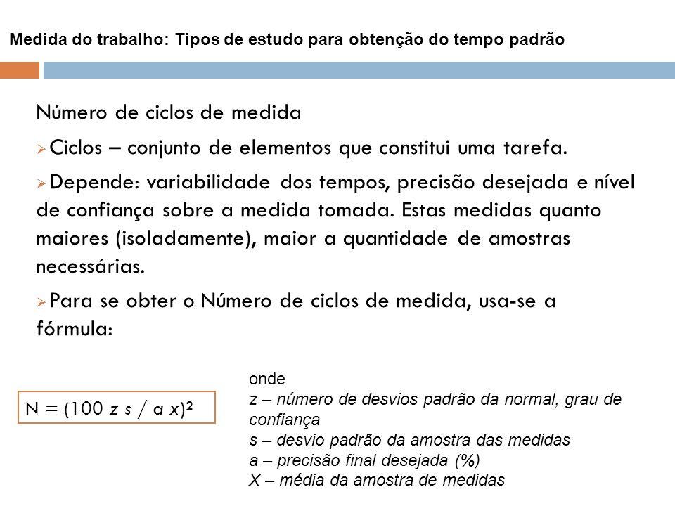 Medida do trabalho: Tipos de estudo para obtenção do tempo padrão