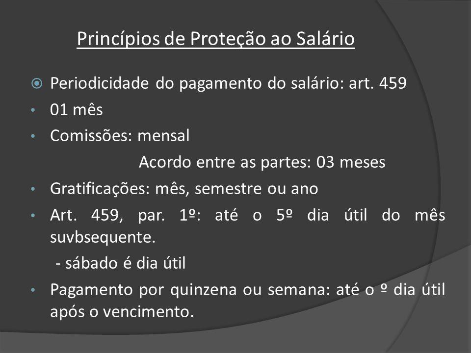 Princípios de Proteção ao Salário