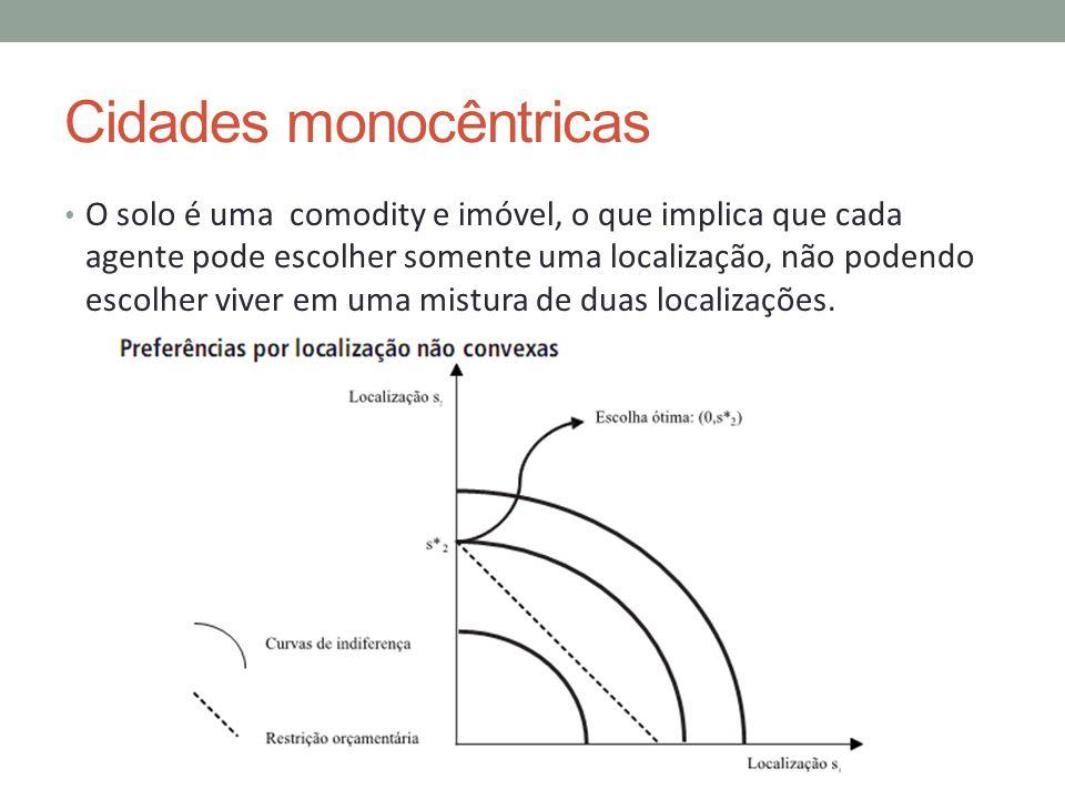 Cidades monocêntricas