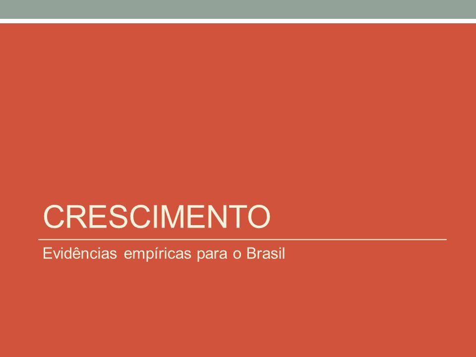 Crescimento Evidências empíricas para o Brasil