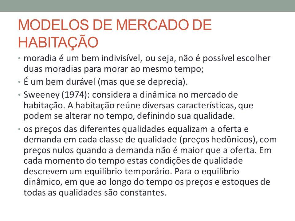 MODELOS DE MERCADO DE HABITAÇÃO