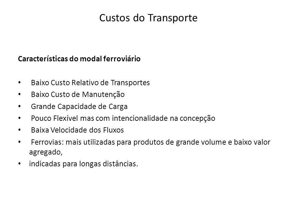 Custos do Transporte Características do modal ferroviário