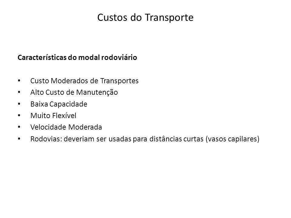 Custos do Transporte Características do modal rodoviário