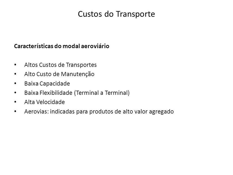 Custos do Transporte Características do modal aeroviário