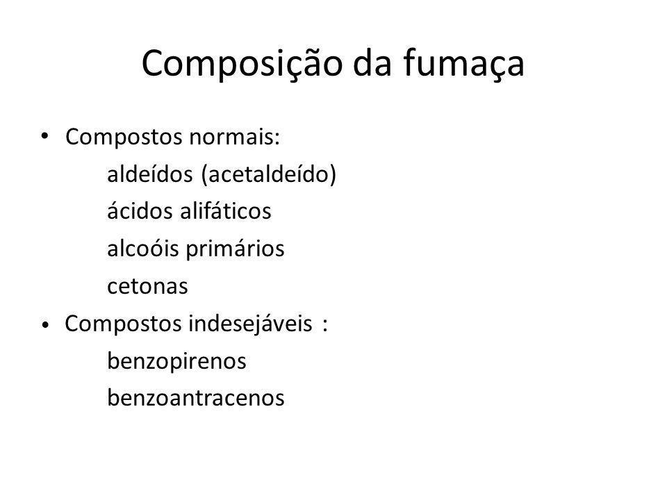 Composição da fumaça Compostos normais: aldeídos (acetaldeído)