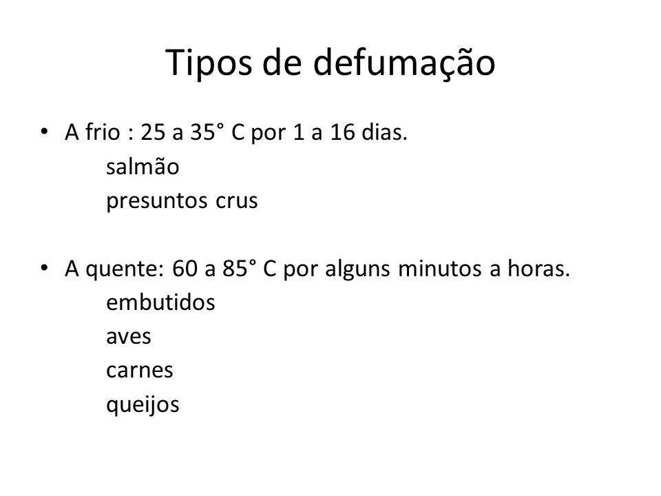 Tipos de defumação A frio : 25 a 35° C por 1 a 16 dias. salmão