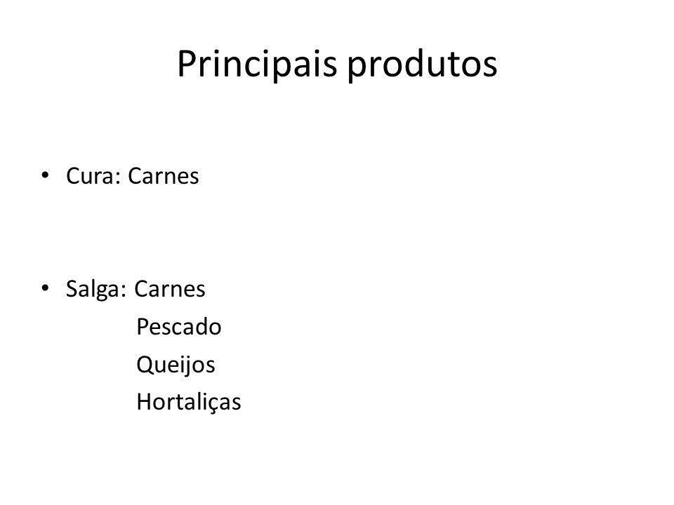 Principais produtos Cura: Carnes Salga: Carnes Pescado Queijos
