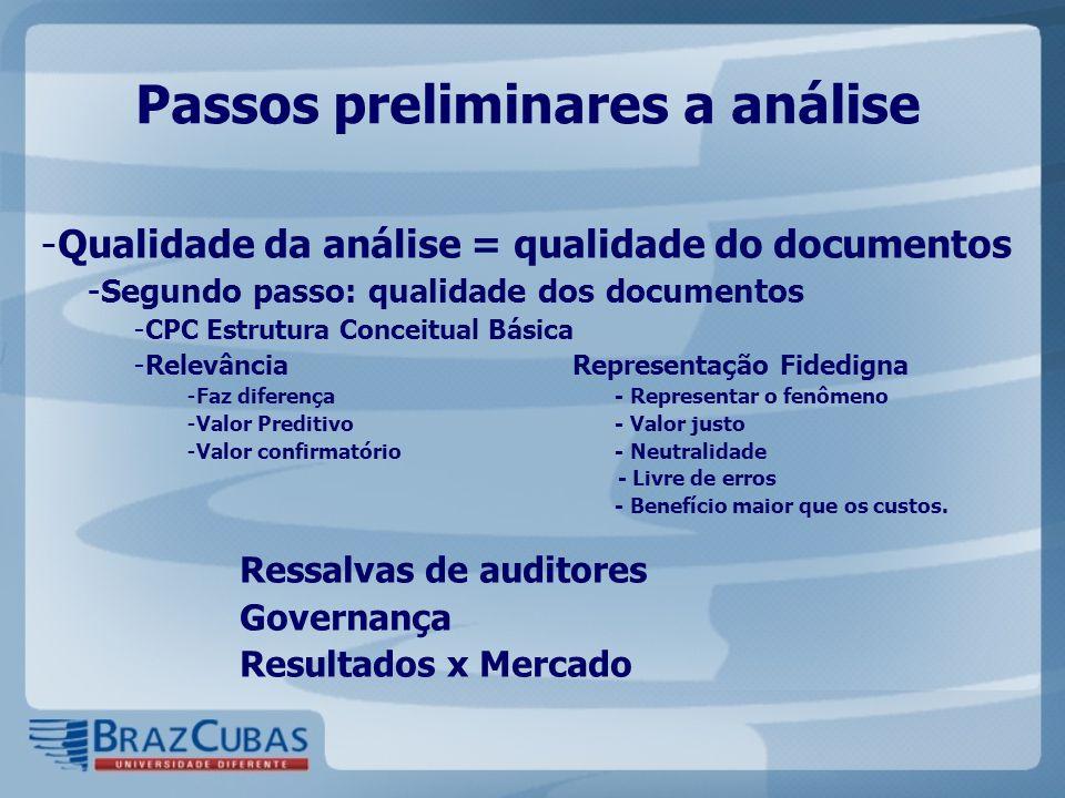 Passos preliminares a análise