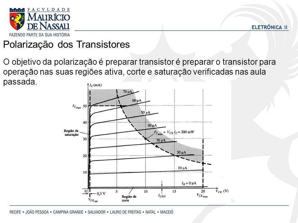 Polarização dos Transistores