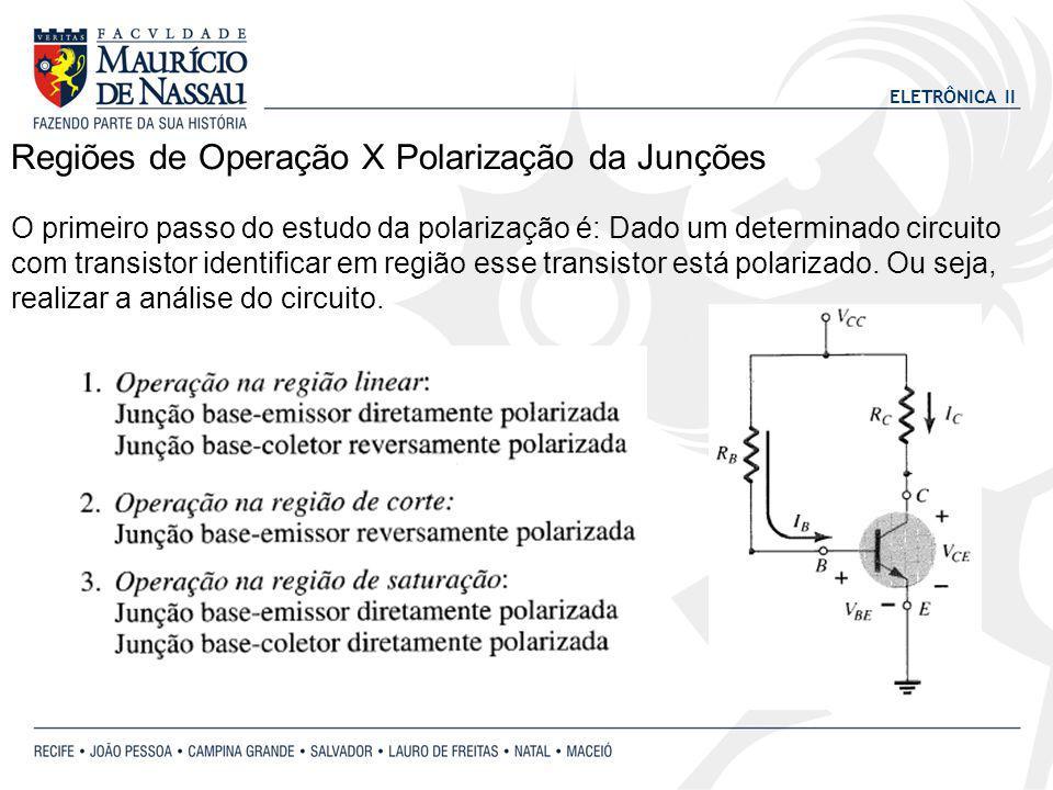 Regiões de Operação X Polarização da Junções