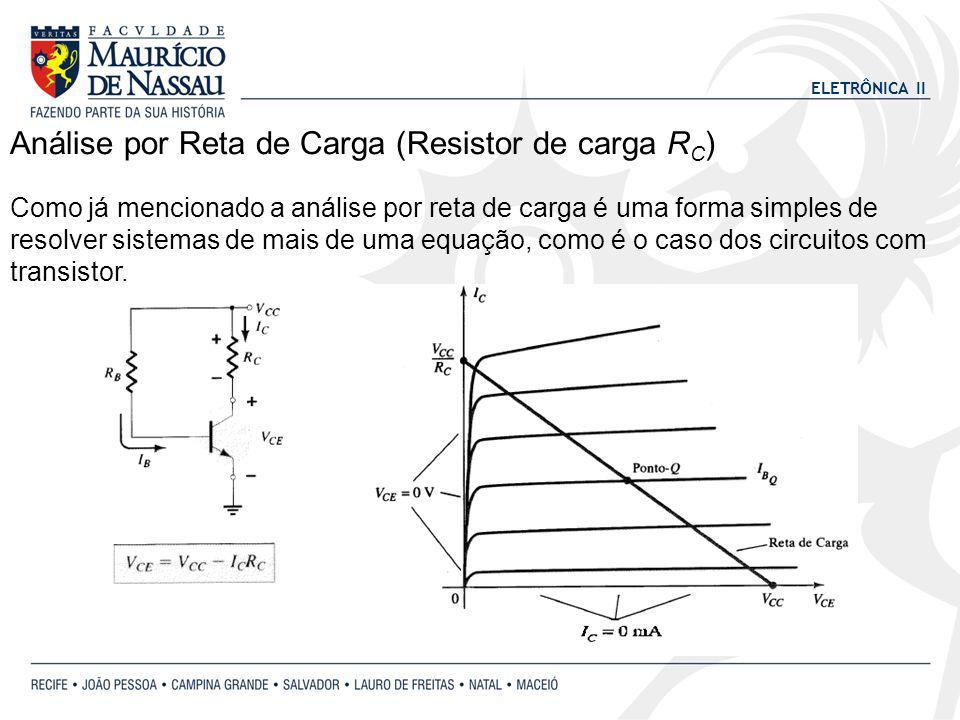 Análise por Reta de Carga (Resistor de carga RC)