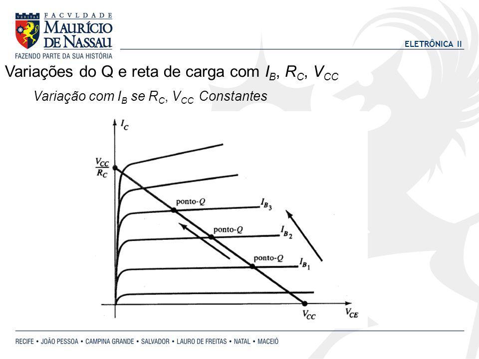 Variações do Q e reta de carga com IB, RC, VCC