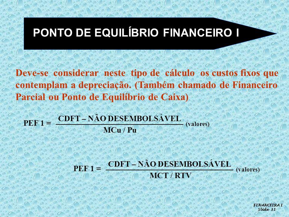 PONTO DE EQUILÍBRIO FINANCEIRO I