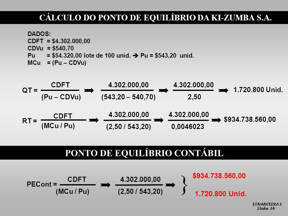 } PONTO DE EQUILÍBRIO CONTÁBIL