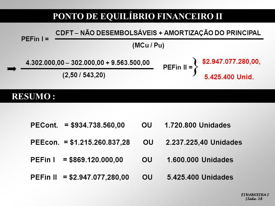 PONTO DE EQUILÍBRIO FINANCEIRO II
