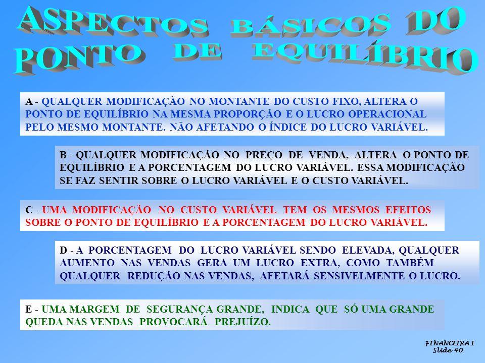ASPECTOS BÁSICOS DO PONTO DE EQUILÍBRIO