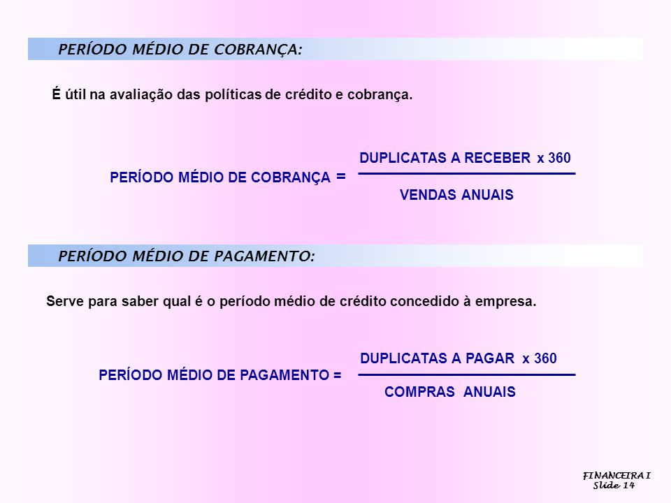PERÍODO MÉDIO DE COBRANÇA: