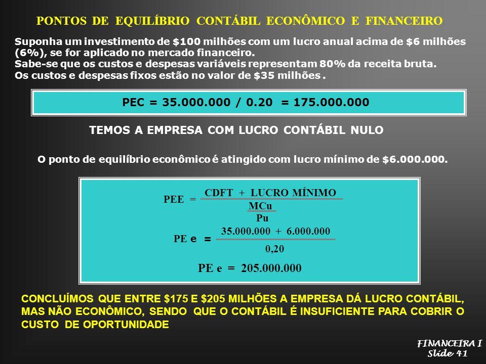 PONTOS DE EQUILÍBRIO CONTÁBIL ECONÔMICO E FINANCEIRO