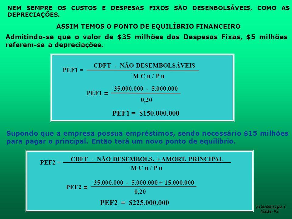 ASSIM TEMOS O PONTO DE EQUILÍBRIO FINANCEIRO