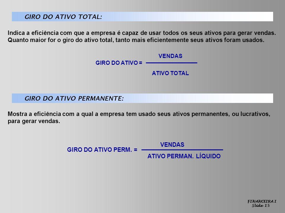 ATIVO TOTAL GIRO DO ATIVO TOTAL: GIRO DO ATIVO PERMANENTE: