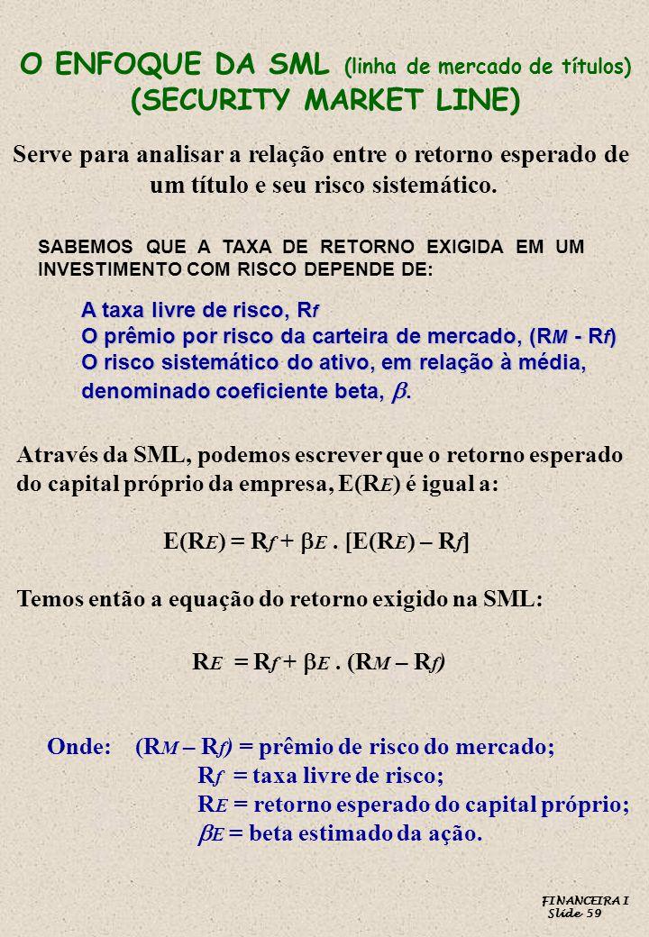 O ENFOQUE DA SML (linha de mercado de títulos)