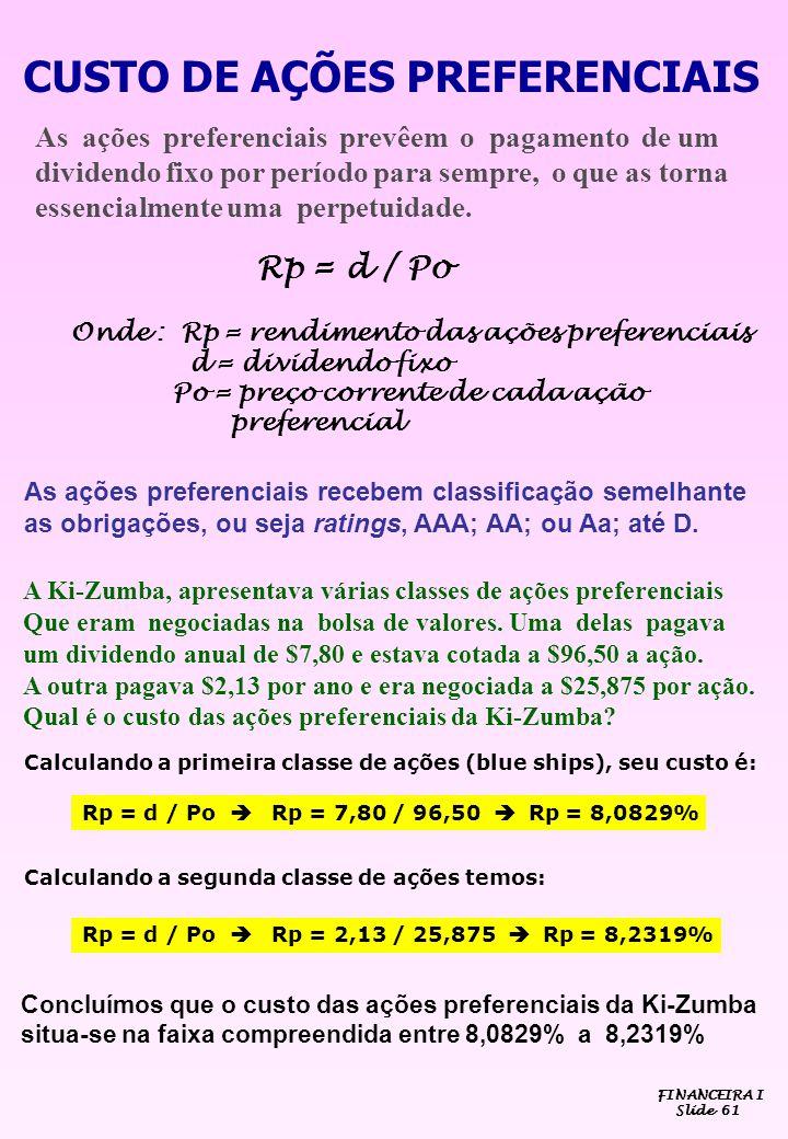 CUSTO DE AÇÕES PREFERENCIAIS