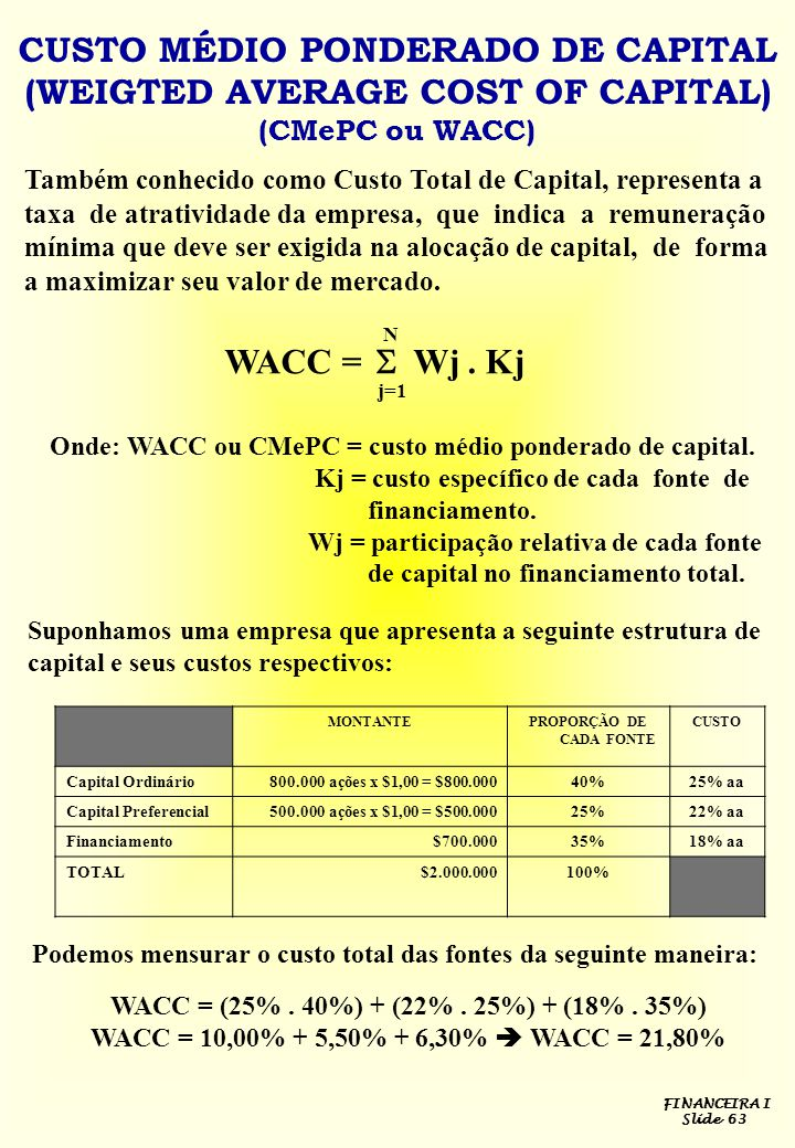 CUSTO MÉDIO PONDERADO DE CAPITAL (WEIGTED AVERAGE COST OF CAPITAL)